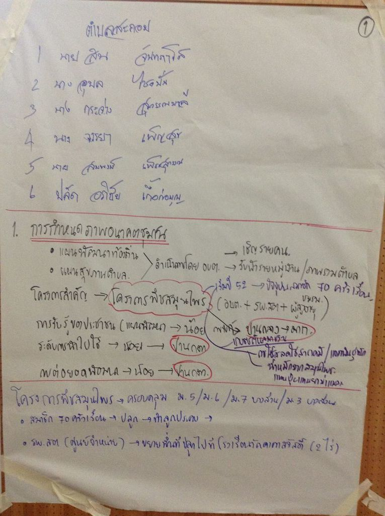 คำอธิบายภาพ : IMG_2846-12