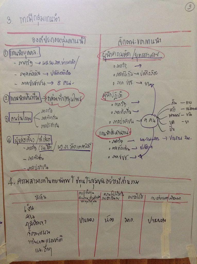 คำอธิบายภาพ : IMG_2846-14