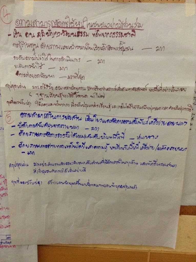 คำอธิบายภาพ : IMG_2846-25